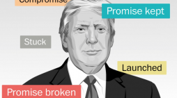 WP: The Trump Promise Tracker