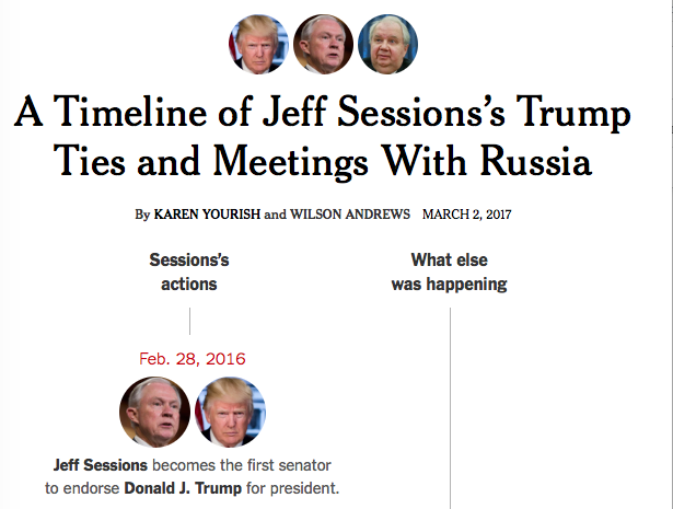 NYT: A Timeline of Jeff Sessions's Trump Ties and Meetings With Russia