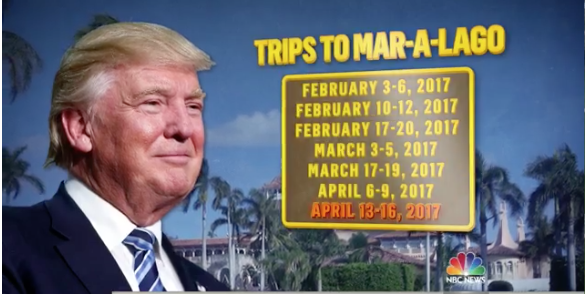NBC News: State Department Posts on Trump's Mar-a-Lago Raise Ethics Concern